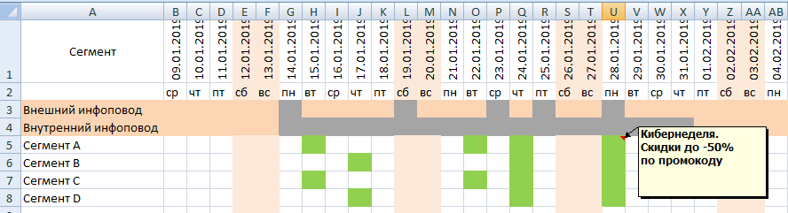 календарный план рассылок